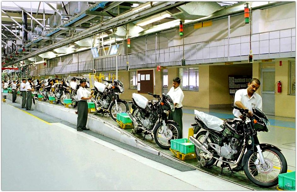 Indian Companies in Automobile Industry